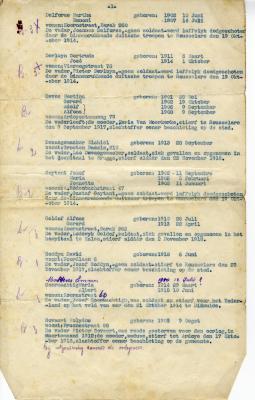 Lijst personen overleden tijdens oorlog