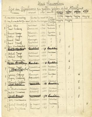 Lijst gijzelaars stad Roeselare