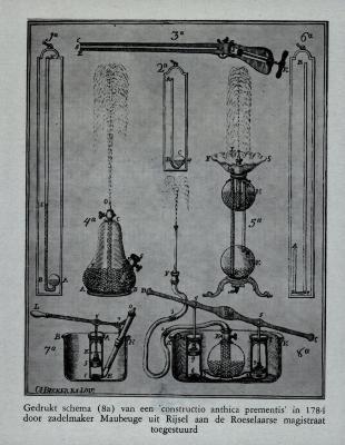 Gedrukt schema van 'constructio anthica prementis' door Maubeuge, 1784