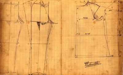Patroon voor naaien van militaire kledij