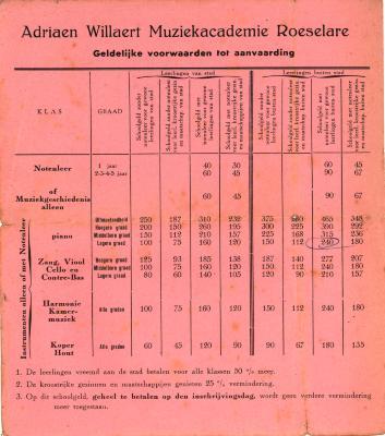 Voorwaarden tot aanvaarding Muziekacademie, Roeselare